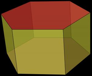 Características del prisma