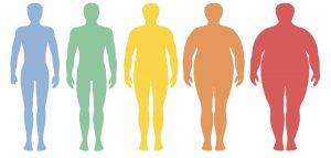 Características de la obesidad
